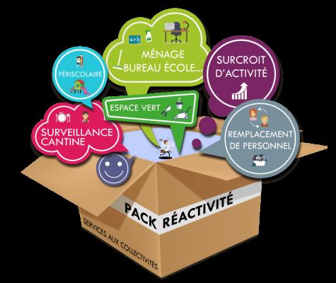 ARES - Pack collectivités - services aux collectivités - Vosges